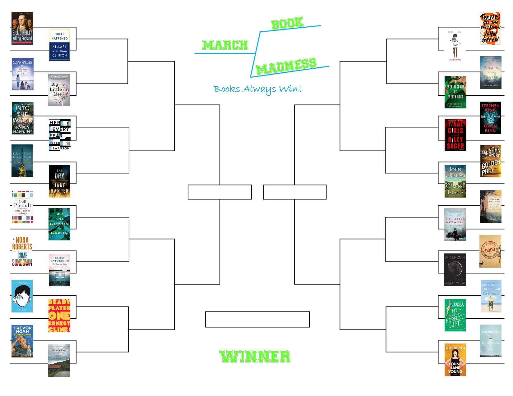 March Book Madness.jpg